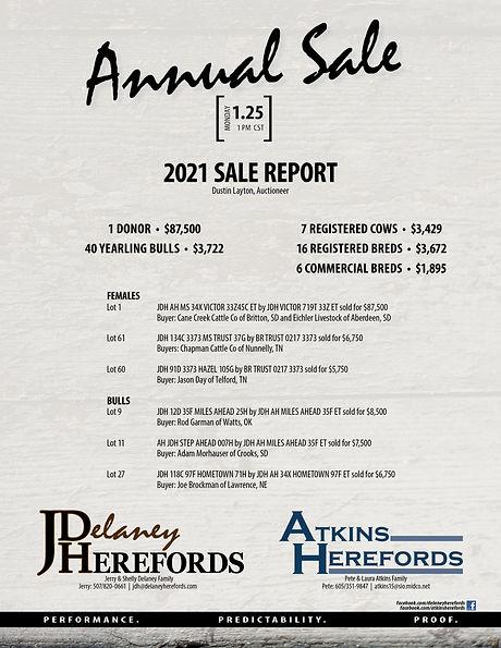 2021 Sale Report.jpg
