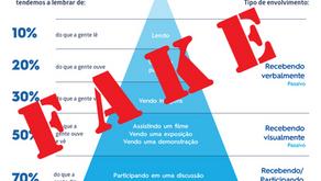 Aprendizagem Ativa e o Mito do Cone de Aprendizagem