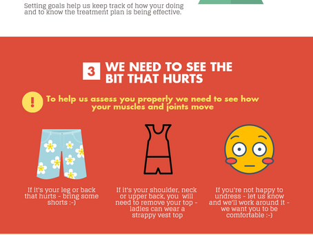 Top 5 tips for your first physio visit :-)