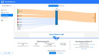 Task mining manual data flows in SAP.png