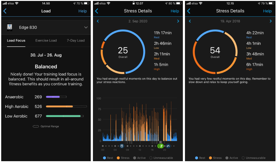 Garmin training load and stress visualizations on an iPhone