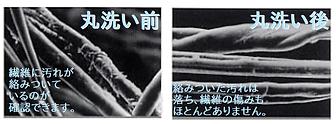 特許洗剤を使用した丸洗い前後の繊維の状態の比較
