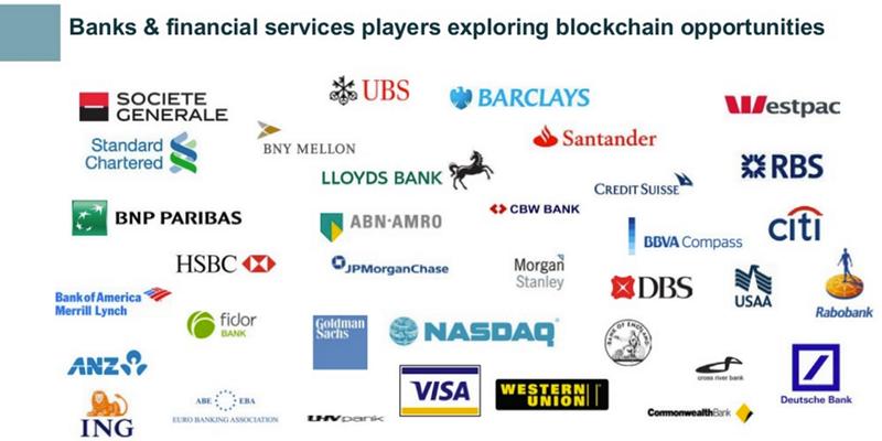 BlockchainDriven hosting Innovation Workshop for Finance and Banking