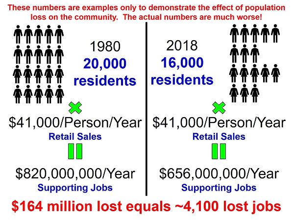 Slide 3 Impact on Economy.jpg
