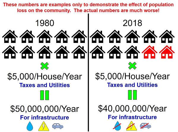 Slide 2 Impact on Infrastructure.jpg