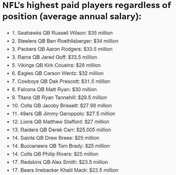 top NFL Salaries.JPG