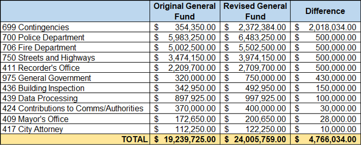 City Budget 3.png