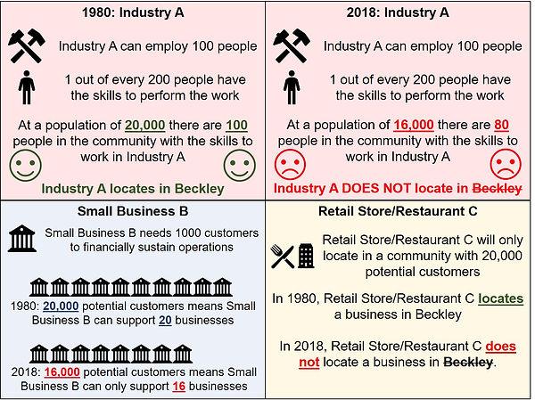 Slide 4 Impact on Businesses.jpg