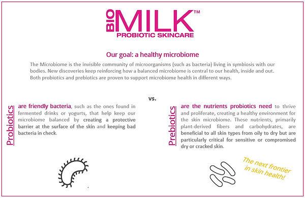 BIOMILK_ProbioticPrebiotic101.JPG