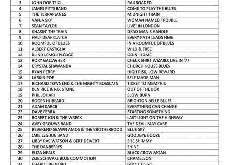 Come To Play The Blues in the UK's Top 40