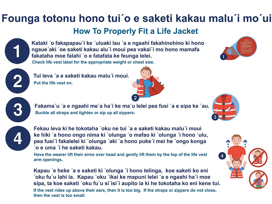 Fit-A-Life-Vest-Infographic-Large_edited