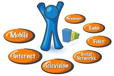 Marketing Communication services