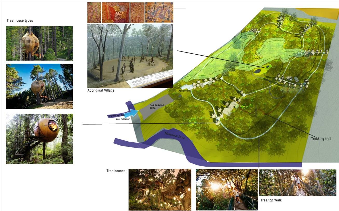 charles_tang_design_narara_eco_tourism_nature_theme_park 6