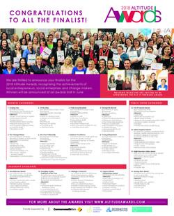 Mind-My-Marketing-WWA_Finalist_Roaming-Magazine-Jun18