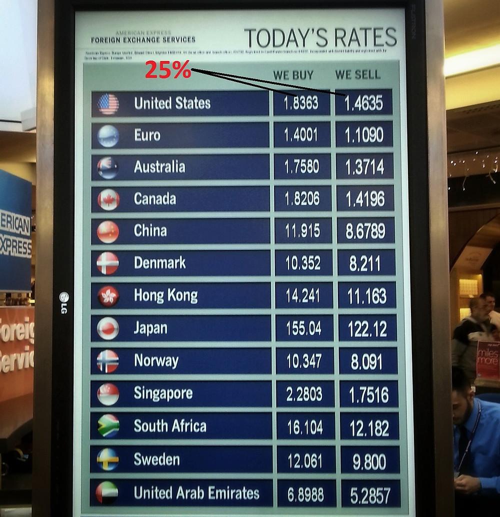 Airport exchange rates