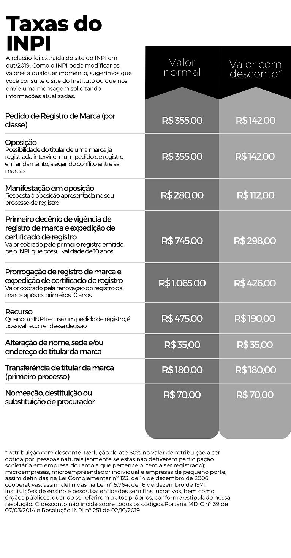 TAXAS INPI MARCAS (2).png