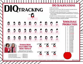 DIQ Tracking.jpg