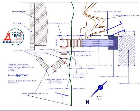 Hurstville City Council - Jetty, Ramp &