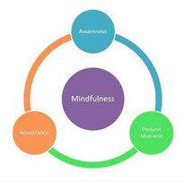 mindfulness-based-cognitive-therapy.jpg