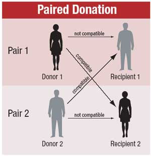 paired_donation.jpg