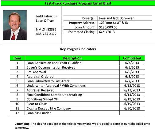 Logan Utah home loans | email updates