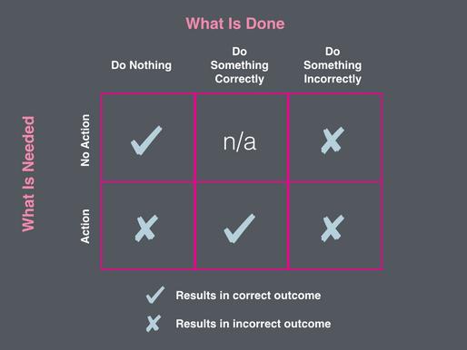 Factors of Data Quality Decline
