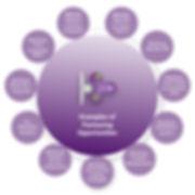 partnering_opp.jpg
