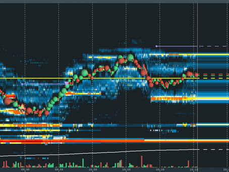 LOOKING FOR ANOTHER MOVE UP ON NQ