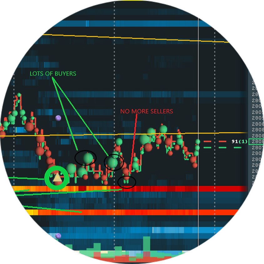 ES order flow analysis with Scott