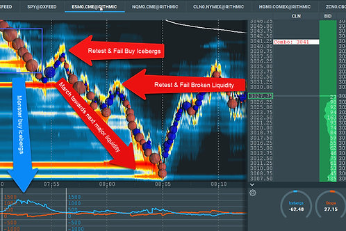 SI (STOP/ICEBERG) Indicator Trading Setups and Educational Course