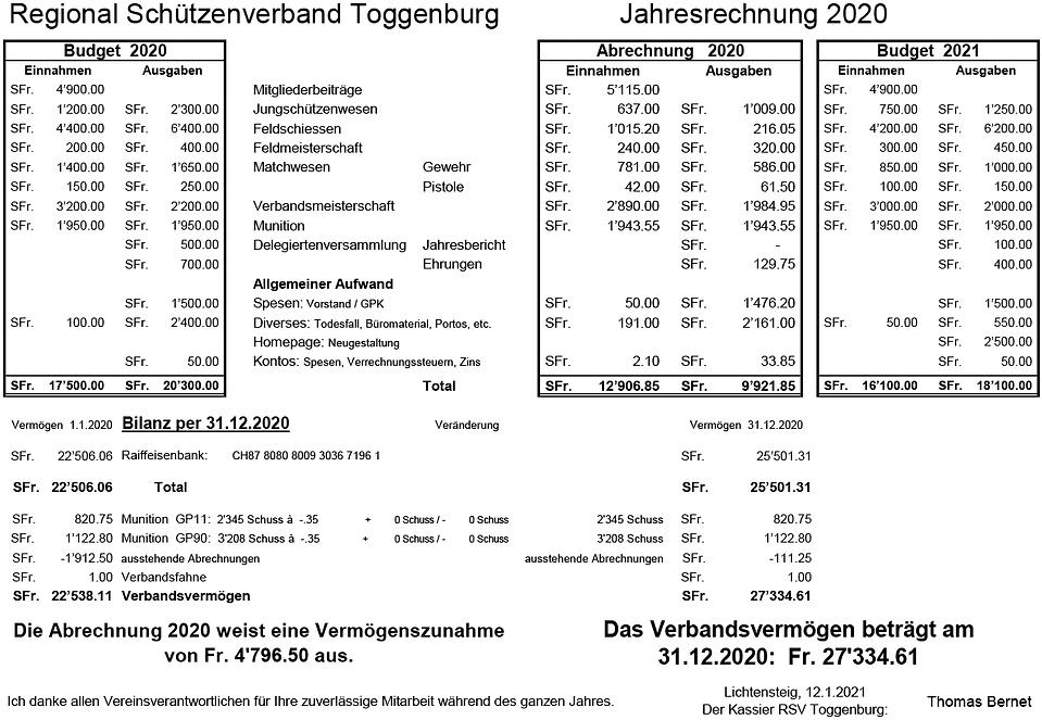 Jahresrechnung_2020.png