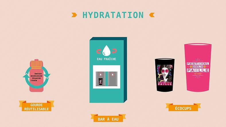 4 - Hydratation.jpg