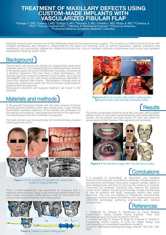 Treatment of Maxillary Defects using Cus