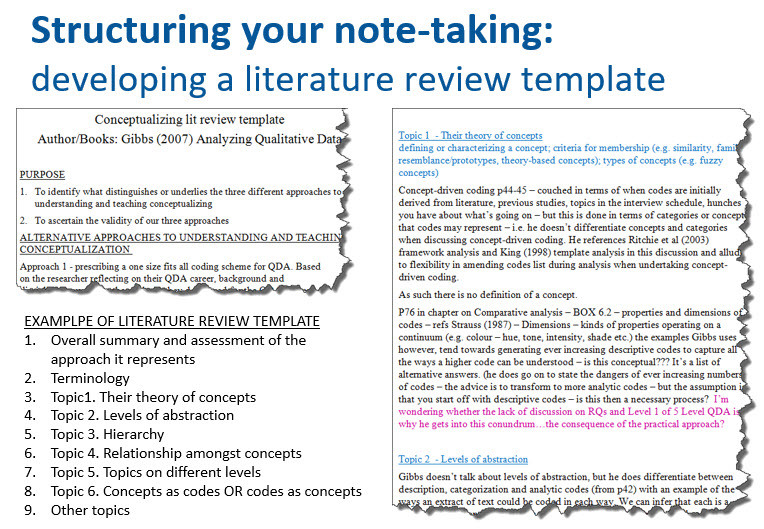 Developing a literature review template