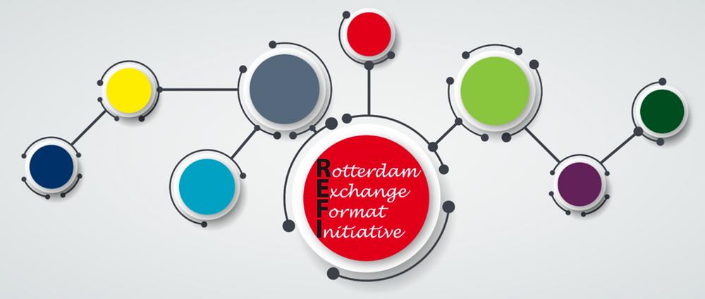 Rotterdam Exchange Format Initiative (REFI)