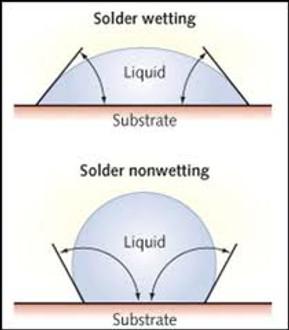 wetting angle.jpg
