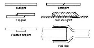 Joint designs.jpg
