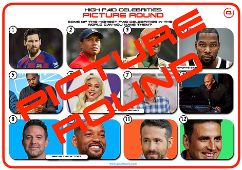 High Paid Celebrities 2020 Picture Round