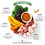 Thumbnail: Lillys Kitchen - Coronation Chicken (400g)