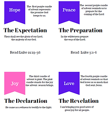 advent reading pic.png