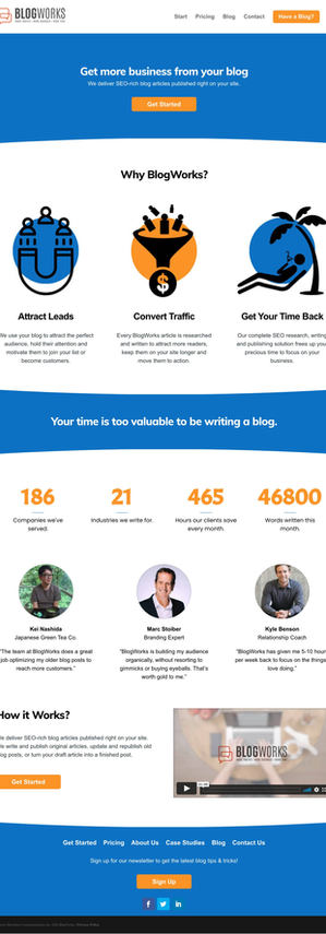 Your Blog Works
