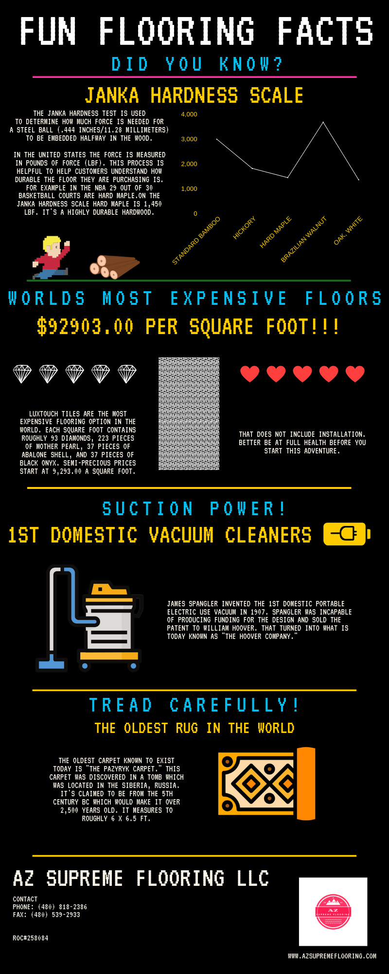 Most Expensive Flooring