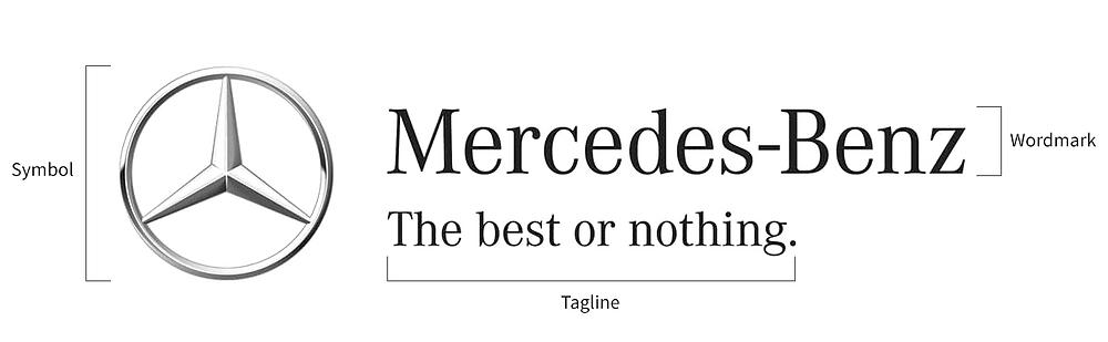 Mercedes Signature Mark