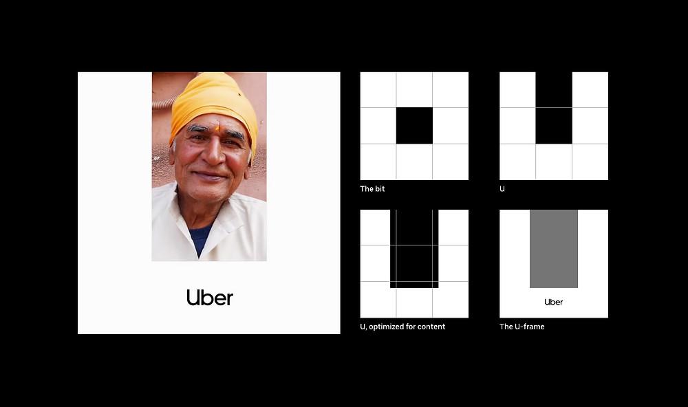 Uber identity