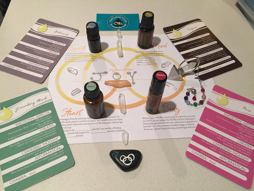 Ephraim's Word of the Year Essential Oil Oracle Reading