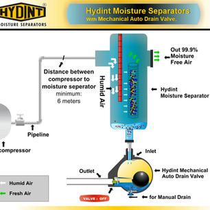 HYDINT Animated Graphics - Mechanical Drainage Facility