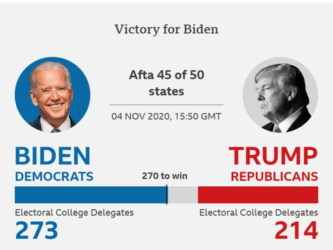 Tartans React to Presidential Elect, Joe Biden's Electoral Victory
