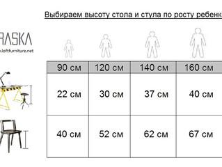 Выбираем высоту стола и стула по росту ребенка
