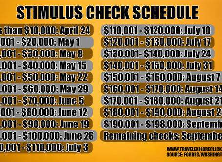Stimulus Check Update April 23, 2020 | Paper Check Schedule