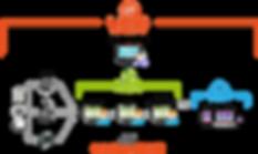 Full LIMB Suite Workflow